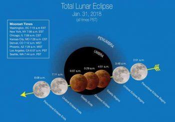 Malam Nanti, Saksikan Fenomena Blue Blood Moon